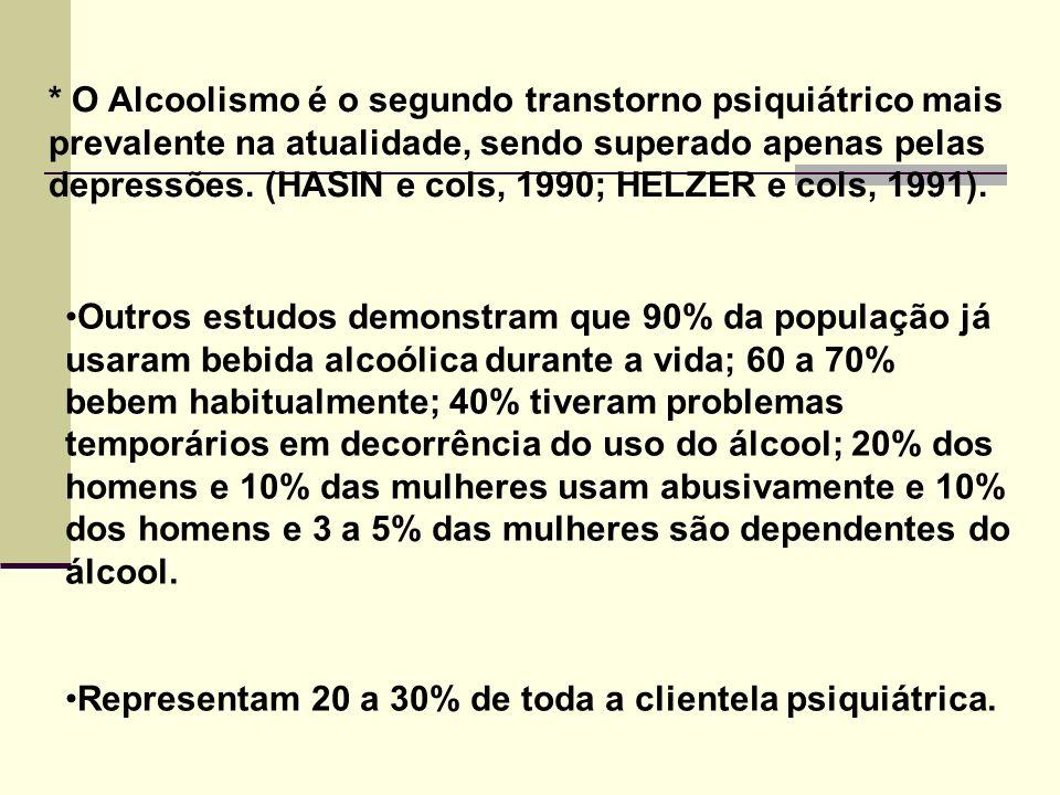 * O Alcoolismo é o segundo transtorno psiquiátrico mais prevalente na atualidade, sendo superado apenas pelas depressões. (HASIN e cols, 1990; HELZER e cols, 1991).