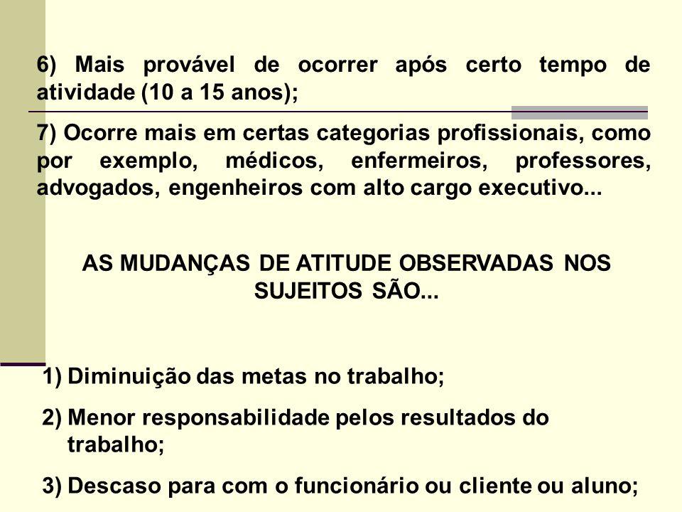 AS MUDANÇAS DE ATITUDE OBSERVADAS NOS SUJEITOS SÃO...