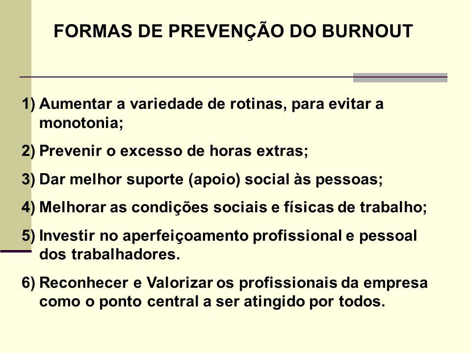 FORMAS DE PREVENÇÃO DO BURNOUT