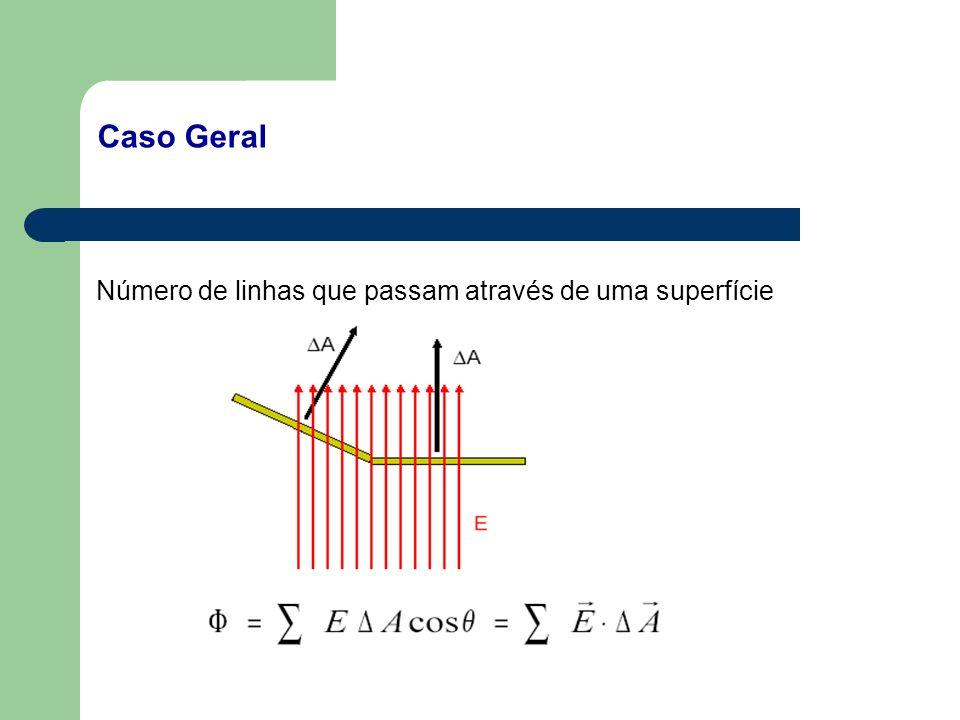 Caso Geral Número de linhas que passam através de uma superfície