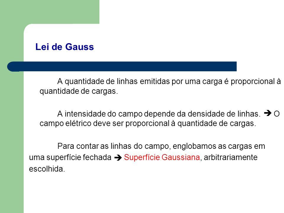 Lei de Gauss A quantidade de linhas emitidas por uma carga é proporcional à quantidade de cargas.