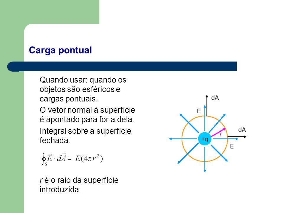 Carga pontual O vetor normal à superfície é apontado para for a dela.