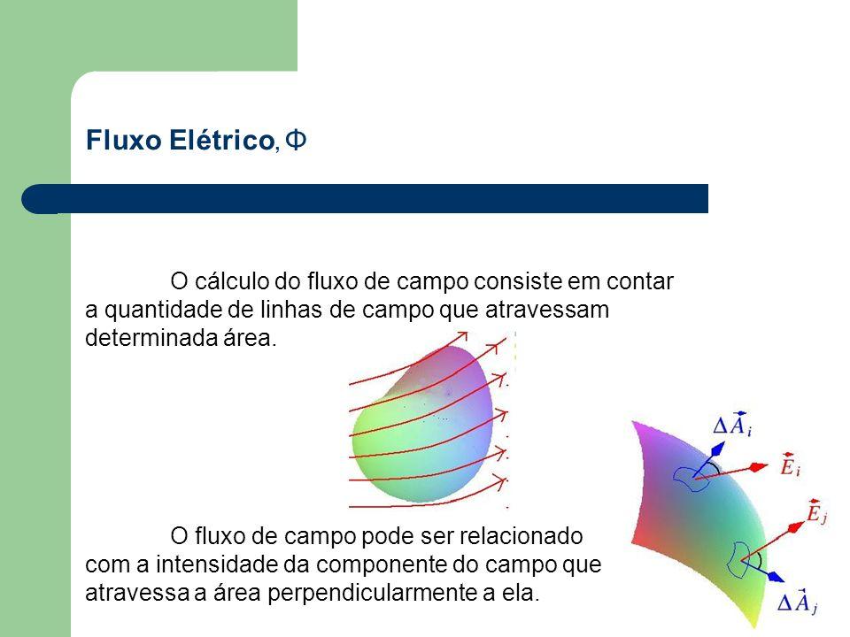 Fluxo Elétrico, Φ O cálculo do fluxo de campo consiste em contar