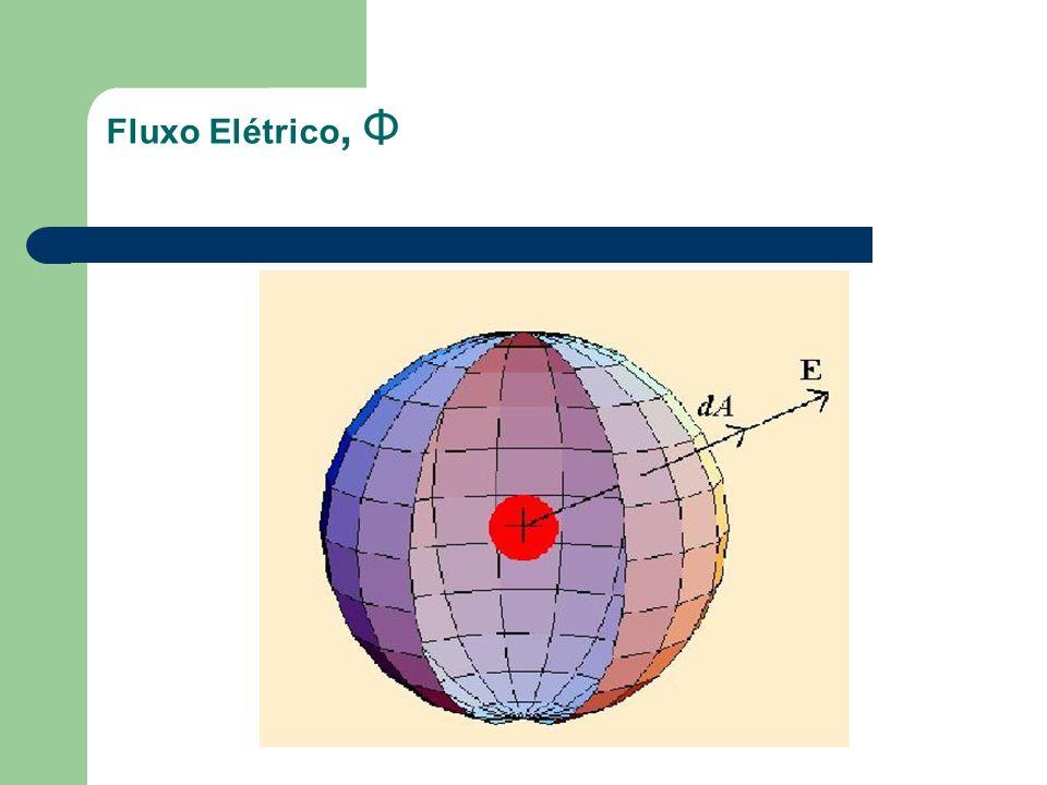 Fluxo Elétrico, Φ