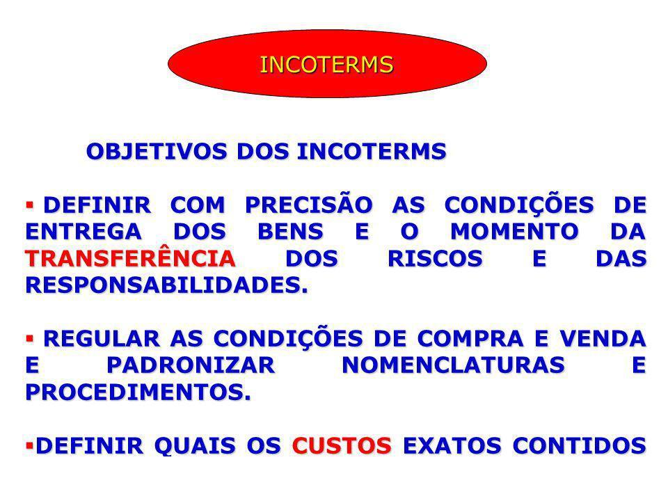 INCOTERMS OBJETIVOS DOS INCOTERMS.