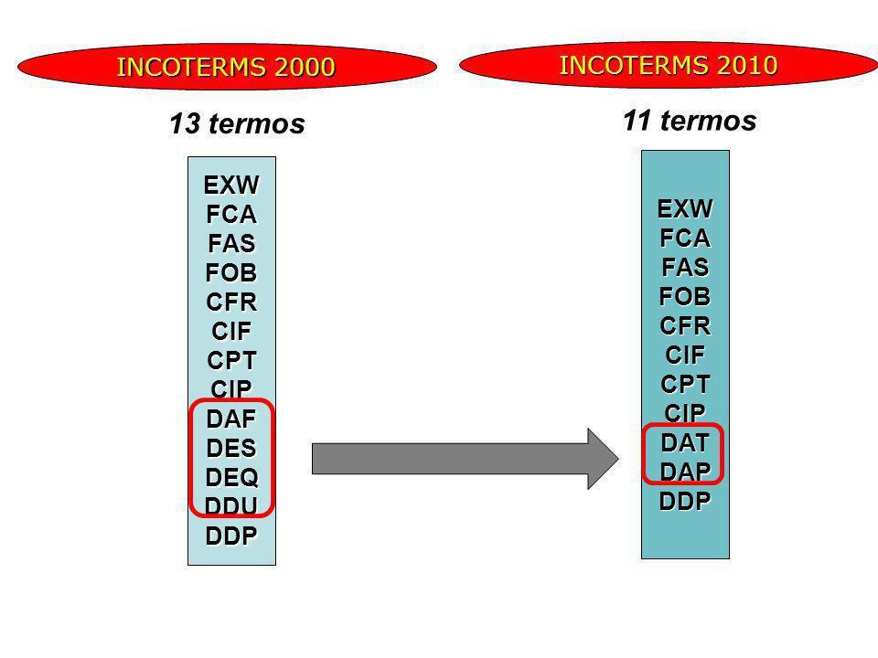 13 termos 11 termos INCOTERMS 2000 INCOTERMS 2010 EXW EXW FCA FCA FAS