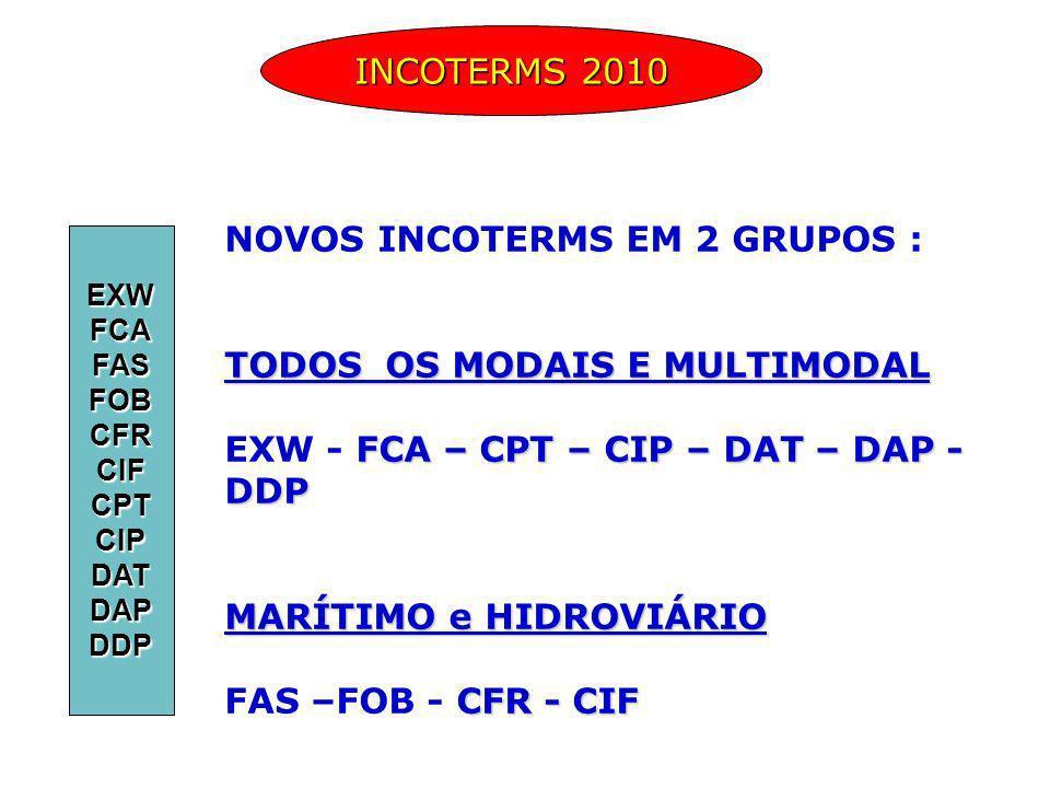 NOVOS INCOTERMS EM 2 GRUPOS :