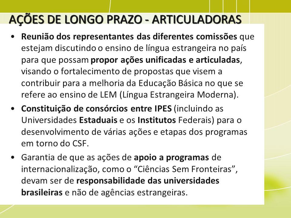 AÇÕES DE LONGO PRAZO - ARTICULADORAS