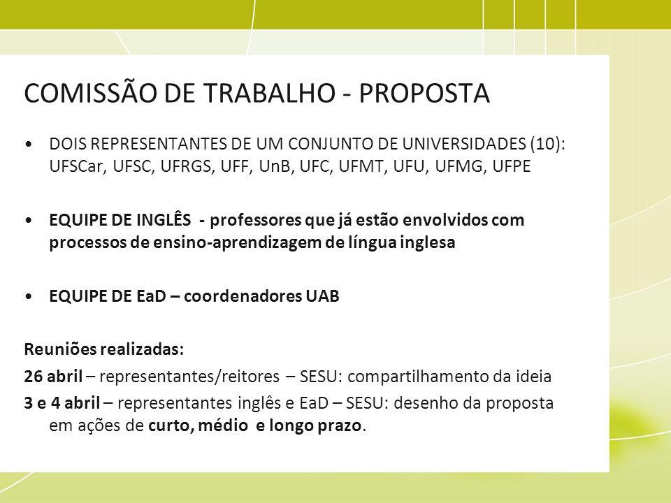 COMISSÃO DE TRABALHO - PROPOSTA