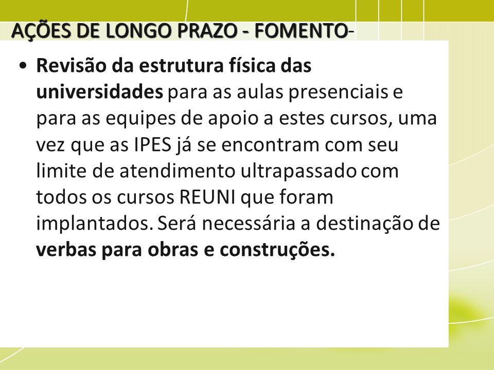 AÇÕES DE LONGO PRAZO - FOMENTO-