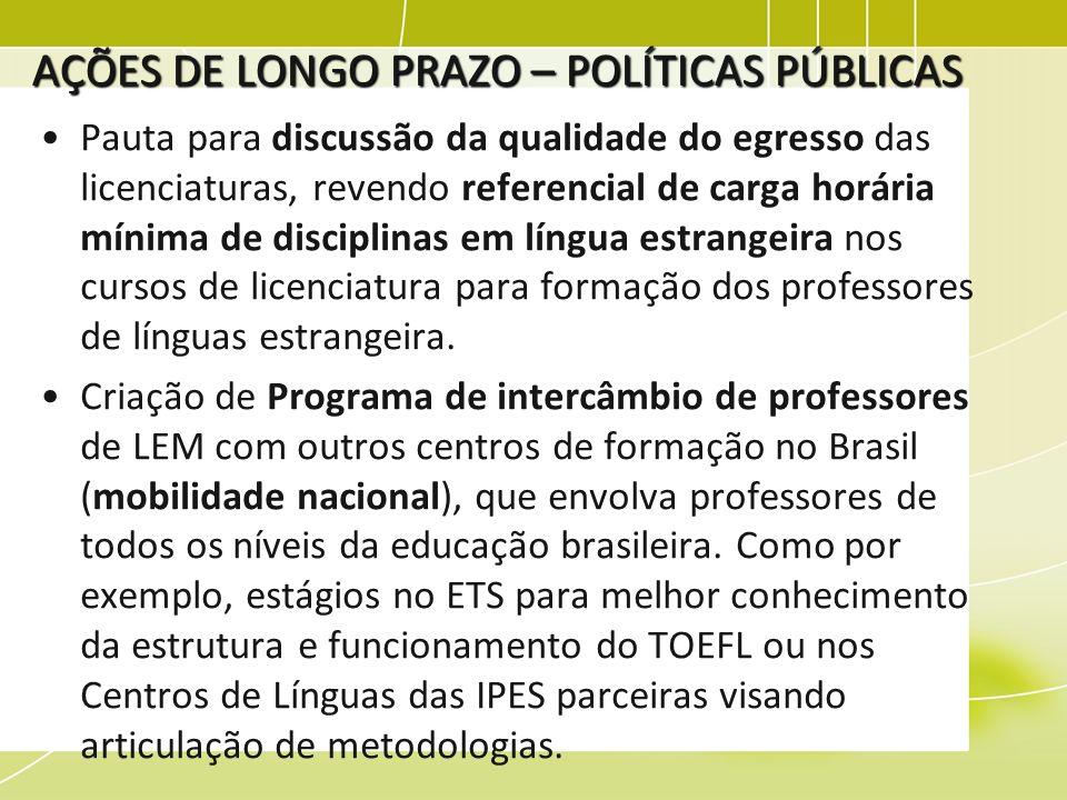 AÇÕES DE LONGO PRAZO – POLÍTICAS PÚBLICAS