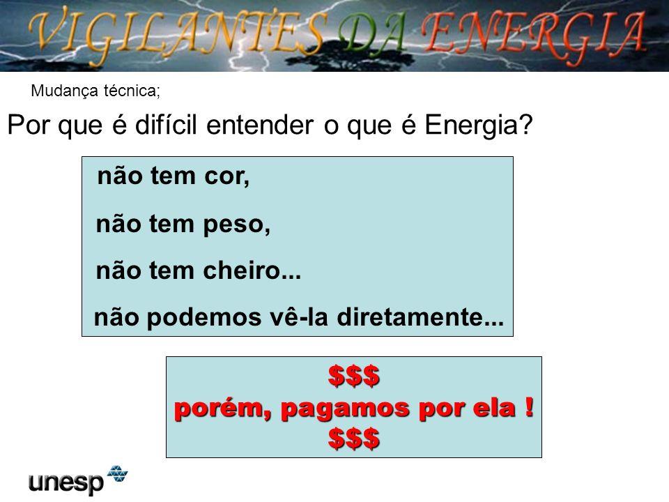 Por que é difícil entender o que é Energia