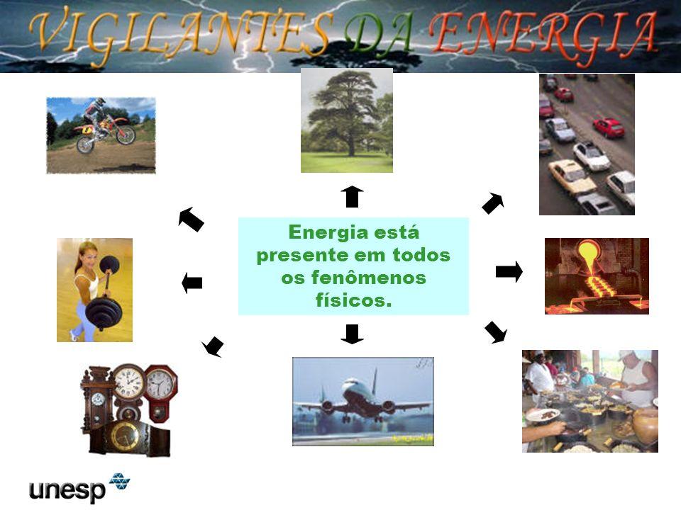 Energia está presente em todos os fenômenos físicos.