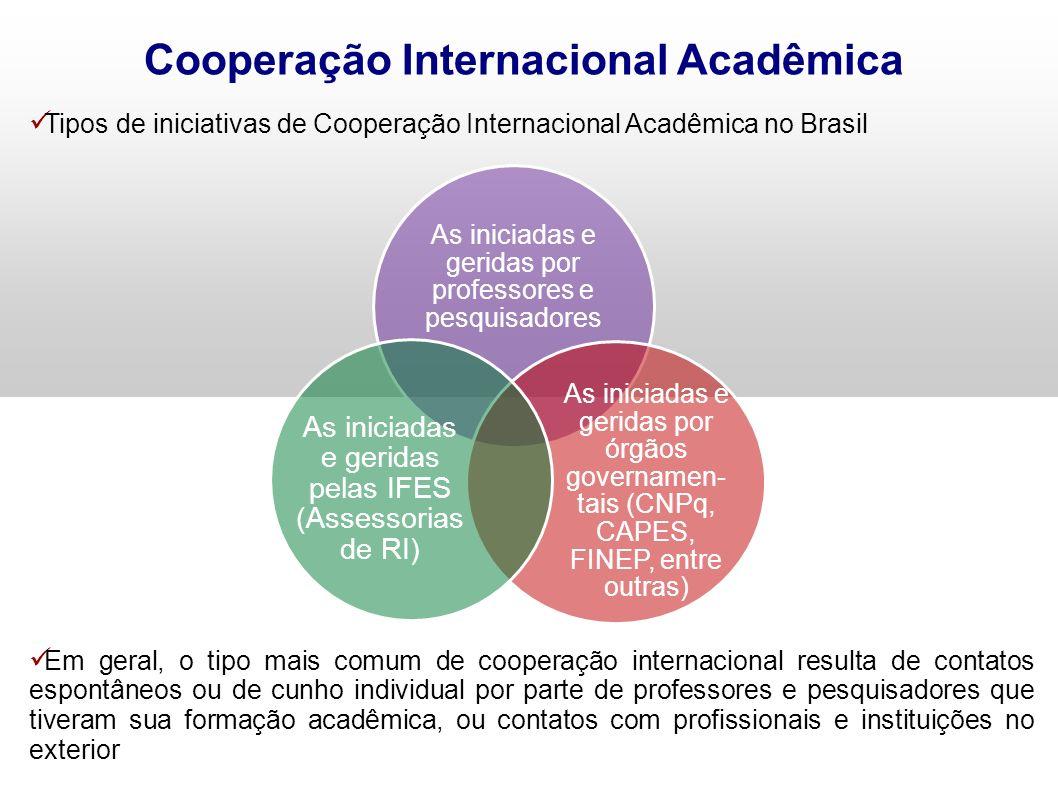 Cooperação Internacional Acadêmica