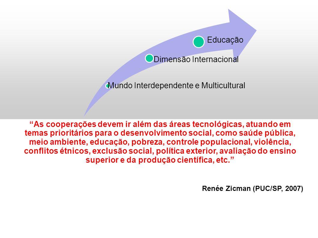 Mundo Interdependente e Multicultural Dimensão Internacional Educação