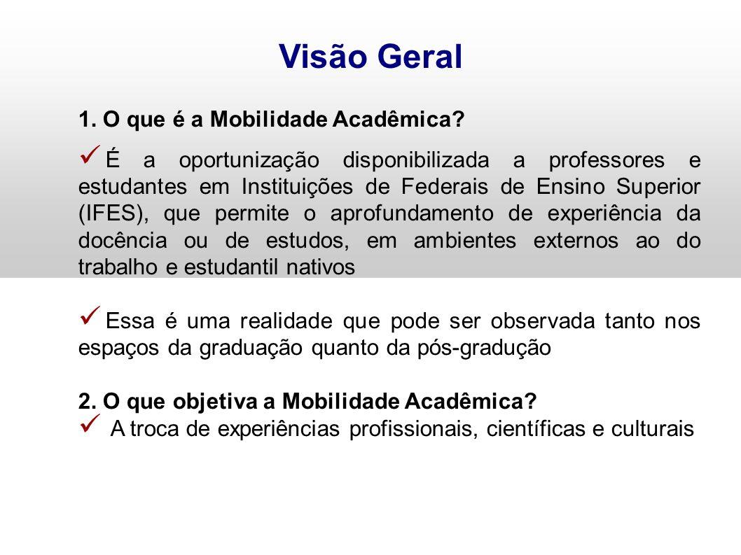 Visão Geral 1. O que é a Mobilidade Acadêmica