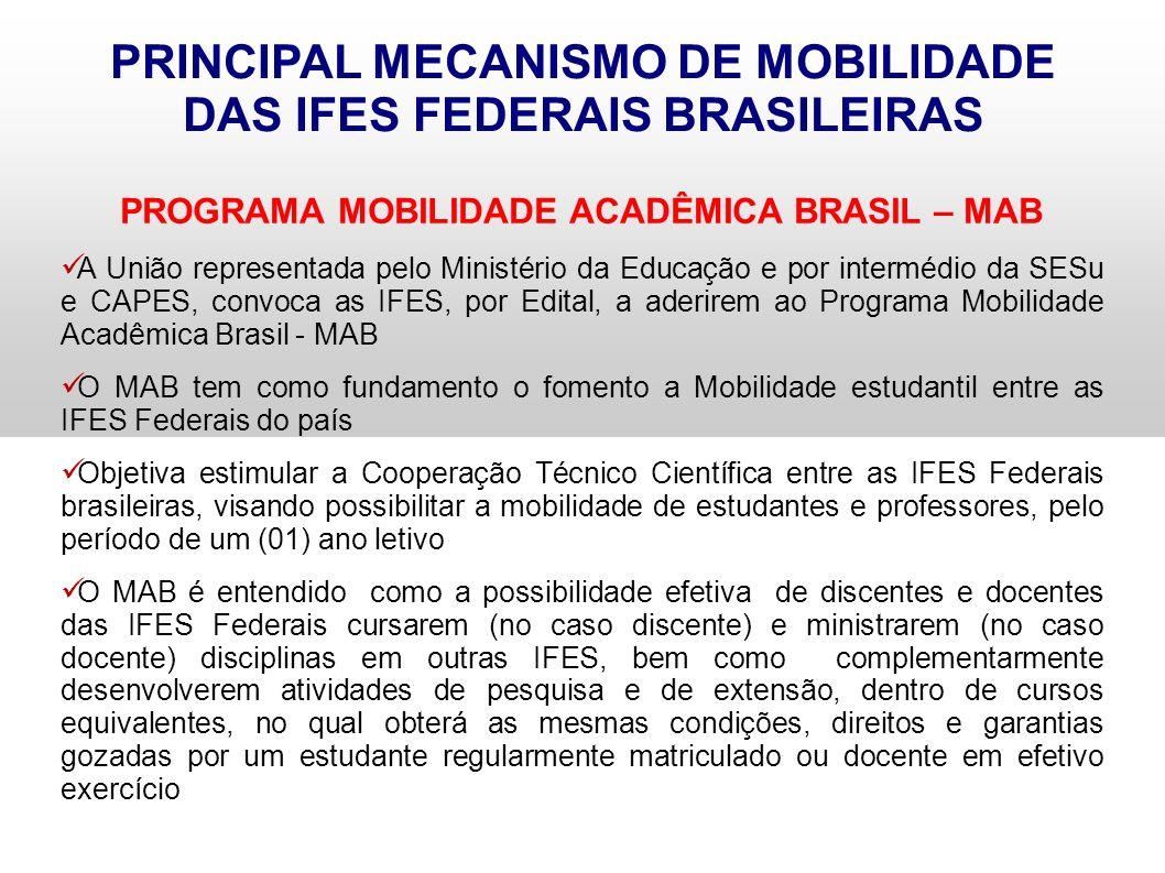 PRINCIPAL MECANISMO DE MOBILIDADE DAS IFES FEDERAIS BRASILEIRAS