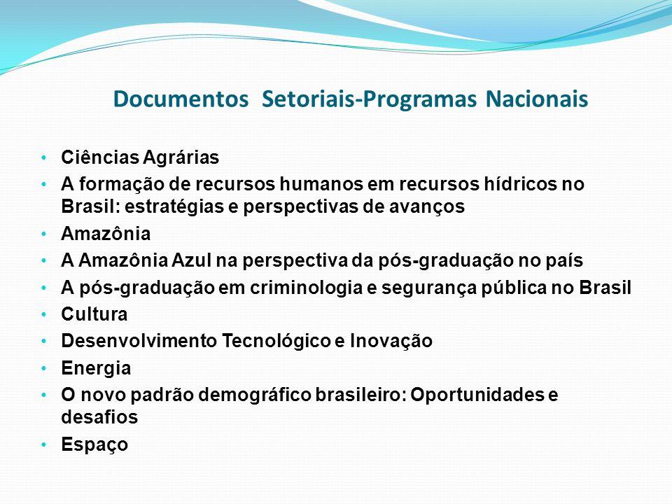 Documentos Setoriais-Programas Nacionais