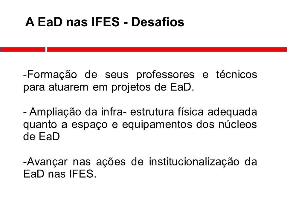 A EaD nas IFES - Desafios