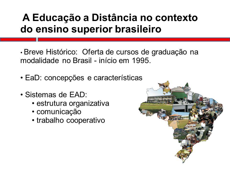 A Educação a Distância no contexto do ensino superior brasileiro