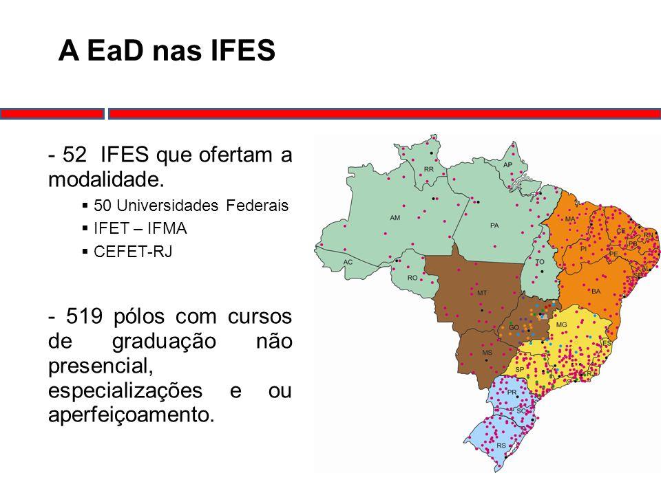 A EaD nas IFES - 52 IFES que ofertam a modalidade.