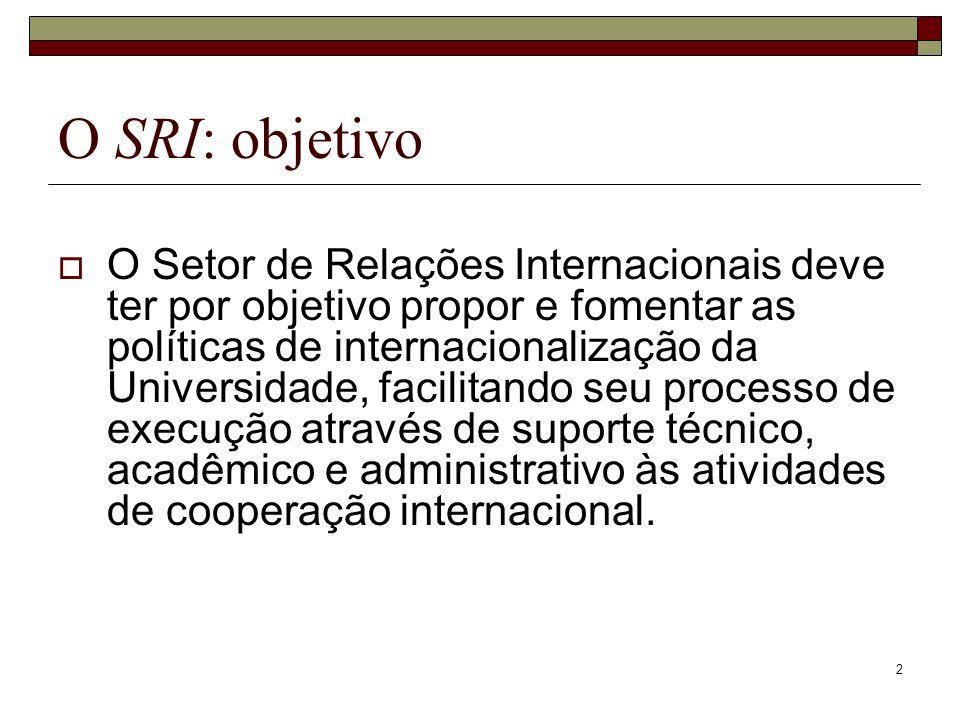 O SRI: objetivo