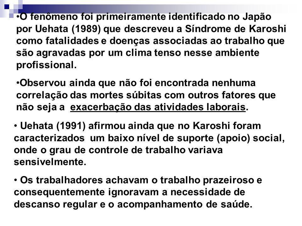O fenômeno foi primeiramente identificado no Japão por Uehata (1989) que descreveu a Síndrome de Karoshi como fatalidades e doenças associadas ao trabalho que são agravadas por um clima tenso nesse ambiente profissional.
