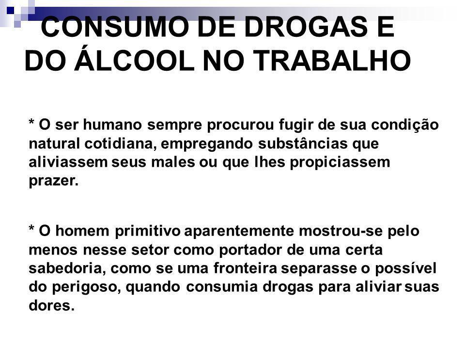 CONSUMO DE DROGAS E DO ÁLCOOL NO TRABALHO