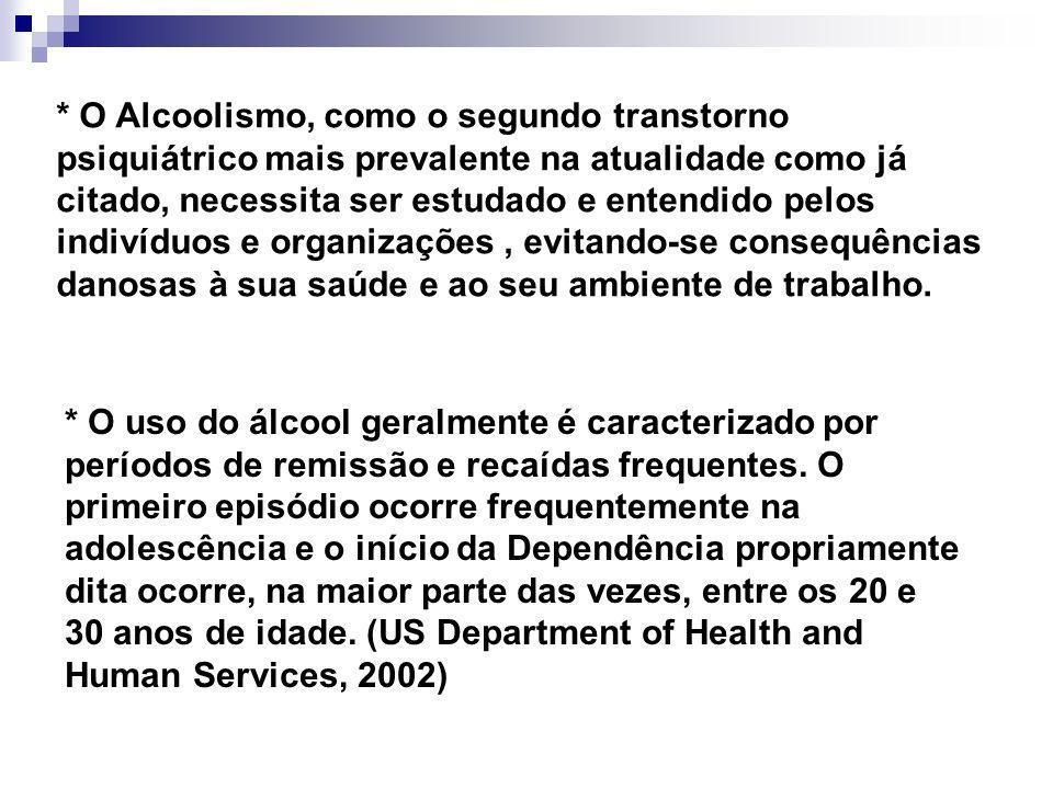 * O Alcoolismo, como o segundo transtorno psiquiátrico mais prevalente na atualidade como já citado, necessita ser estudado e entendido pelos indivíduos e organizações , evitando-se consequências danosas à sua saúde e ao seu ambiente de trabalho.