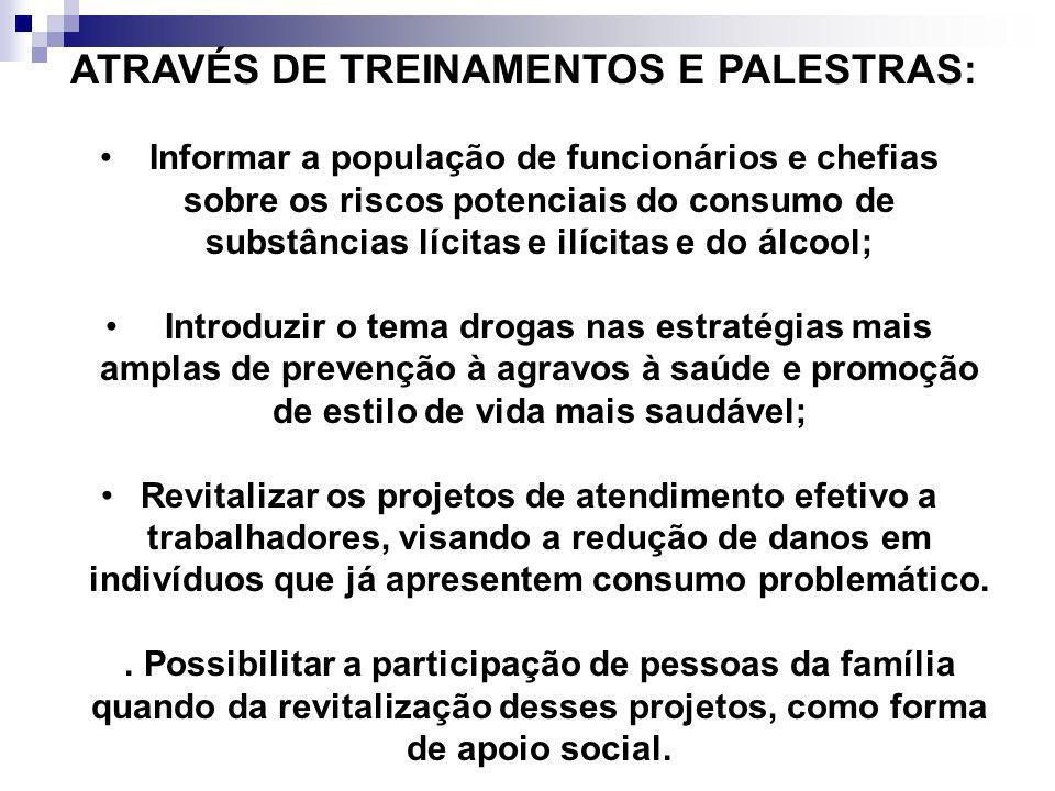 ATRAVÉS DE TREINAMENTOS E PALESTRAS: