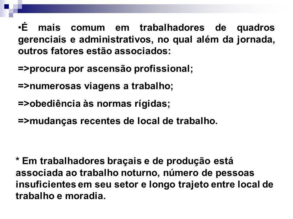 É mais comum em trabalhadores de quadros gerenciais e administrativos, no qual além da jornada, outros fatores estão associados: