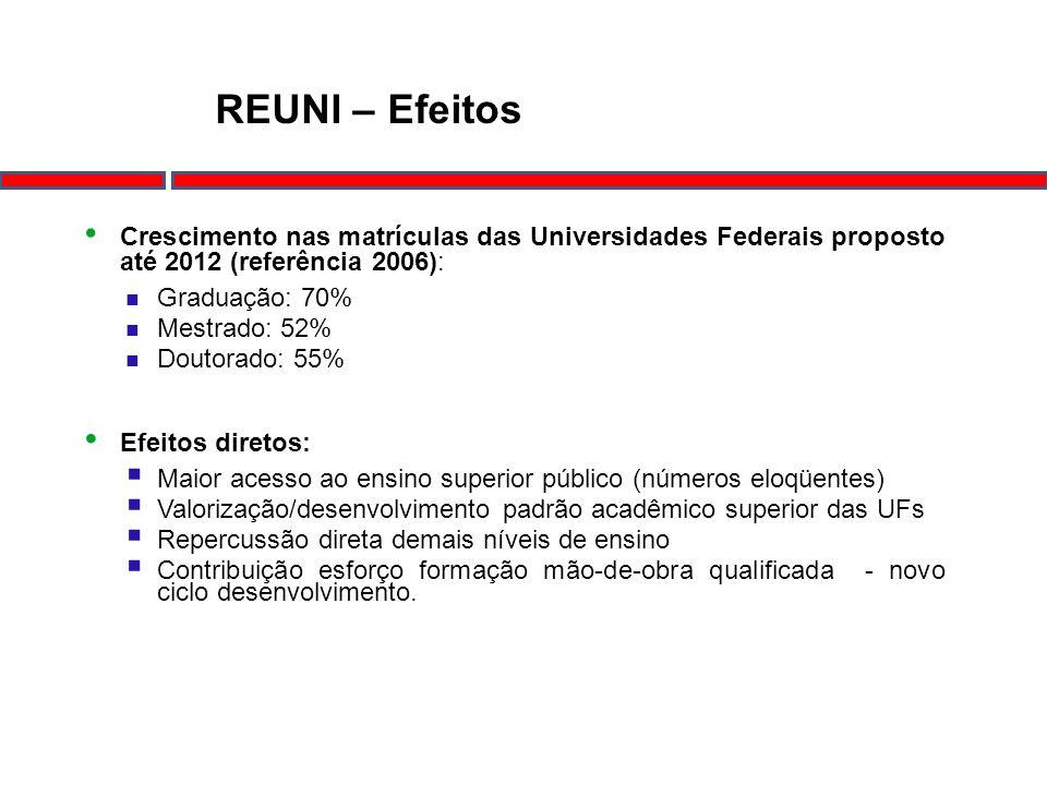 REUNI – Efeitos Crescimento nas matrículas das Universidades Federais proposto até 2012 (referência 2006):