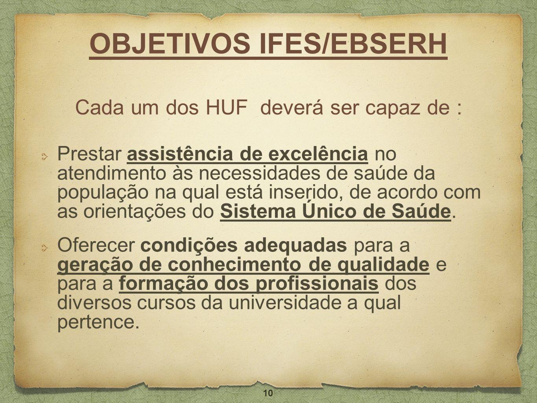 OBJETIVOS IFES/EBSERH Cada um dos HUF deverá ser capaz de :