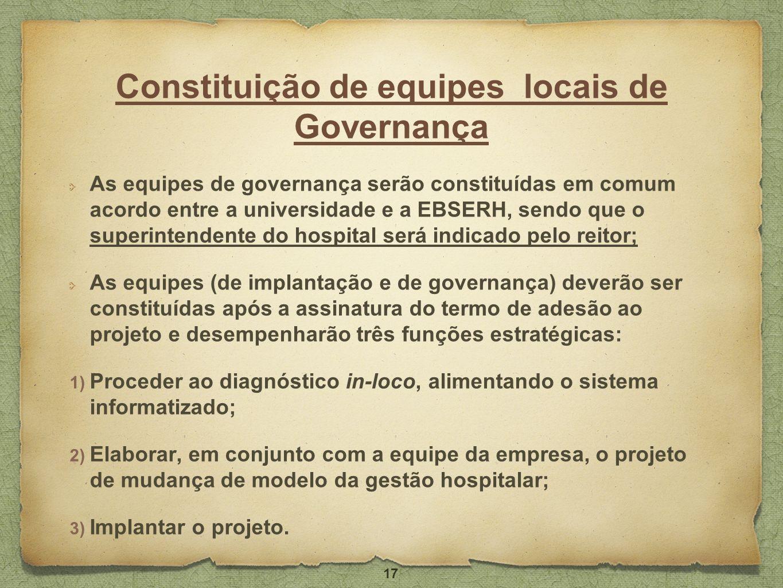 Constituição de equipes locais de Governança