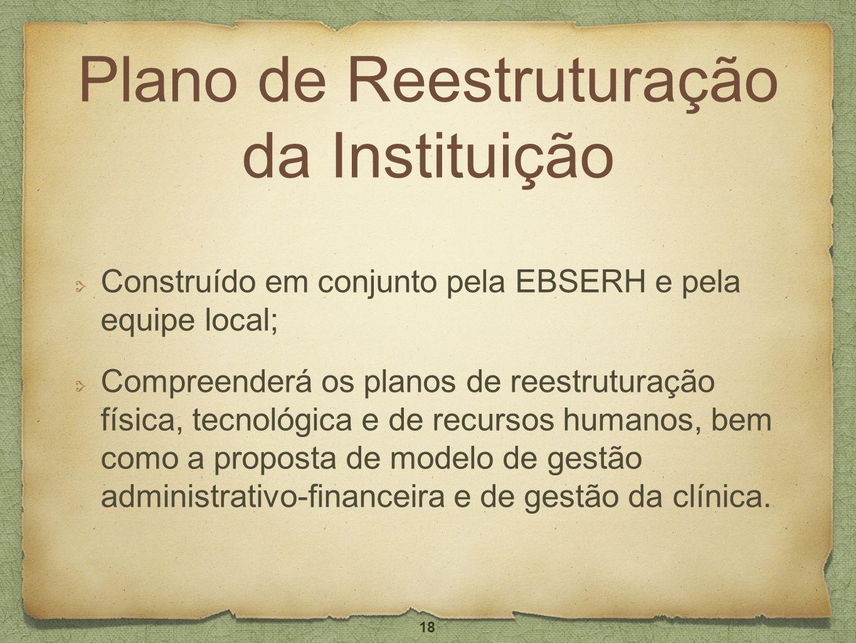 Plano de Reestruturação da Instituição
