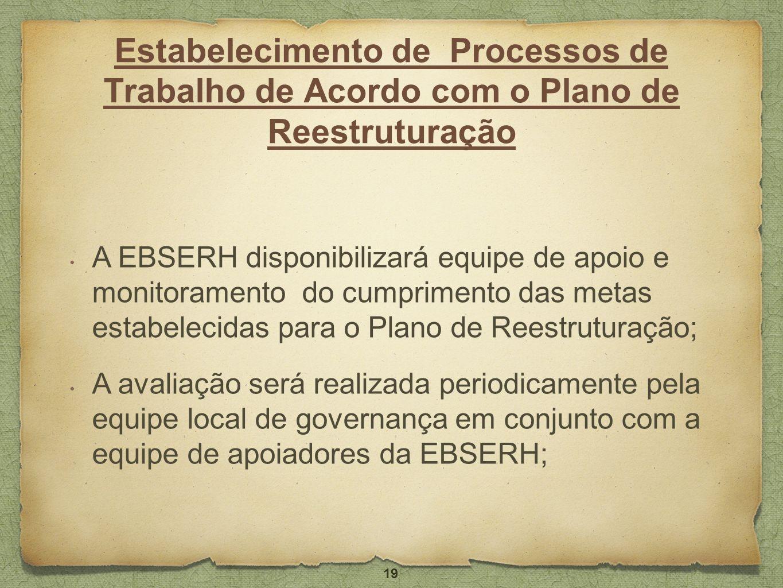Estabelecimento de Processos de Trabalho de Acordo com o Plano de Reestruturação