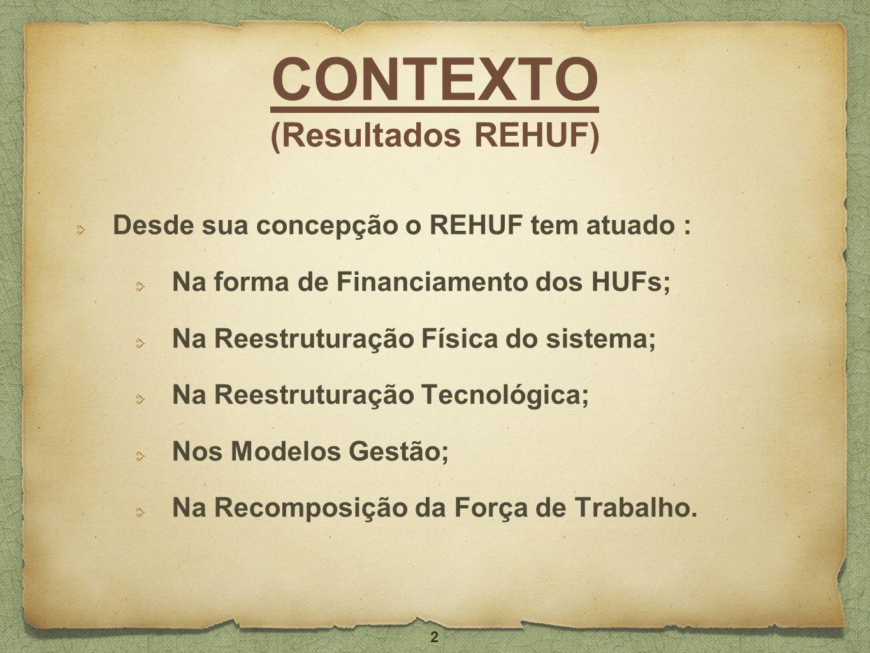 CONTEXTO (Resultados REHUF)