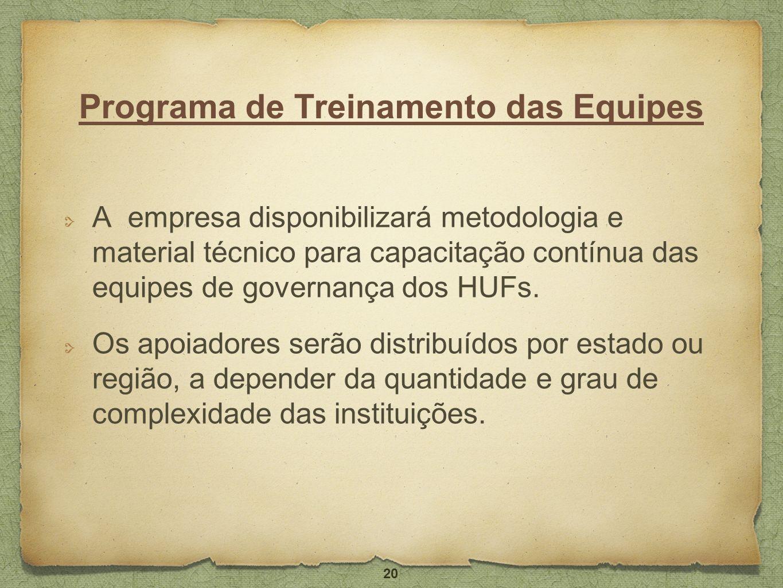 Programa de Treinamento das Equipes