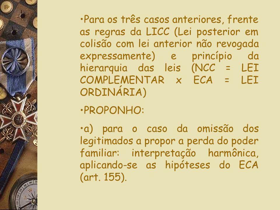 Para os três casos anteriores, frente as regras da LICC (Lei posterior em colisão com lei anterior não revogada expressamente) e princípio da hierarquia das leis (NCC = LEI COMPLEMENTAR x ECA = LEI ORDINÁRIA)
