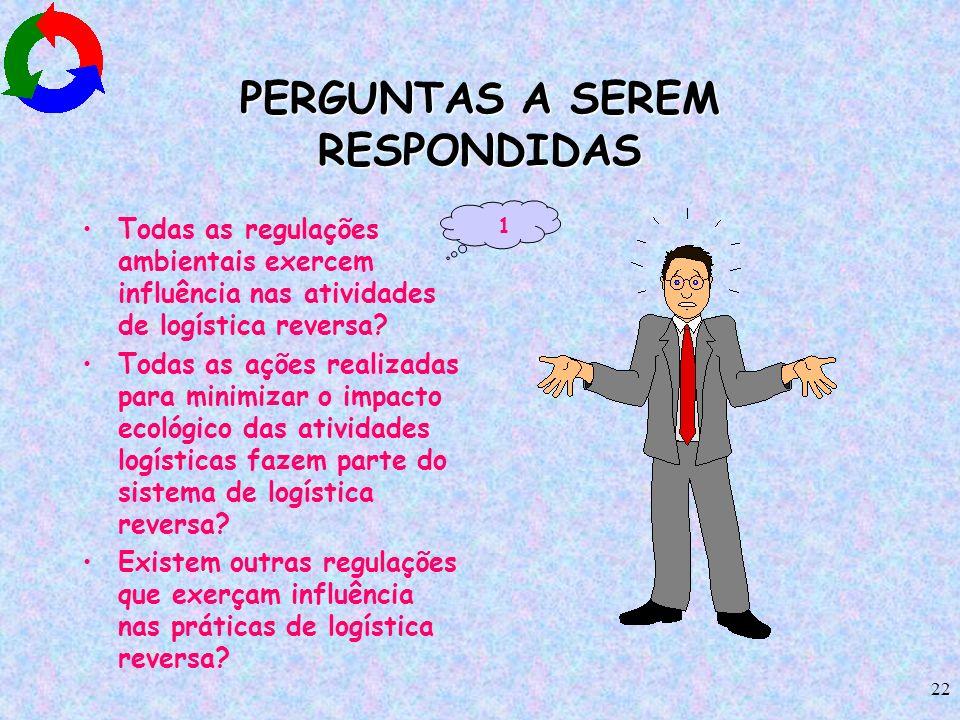 PERGUNTAS A SEREM RESPONDIDAS