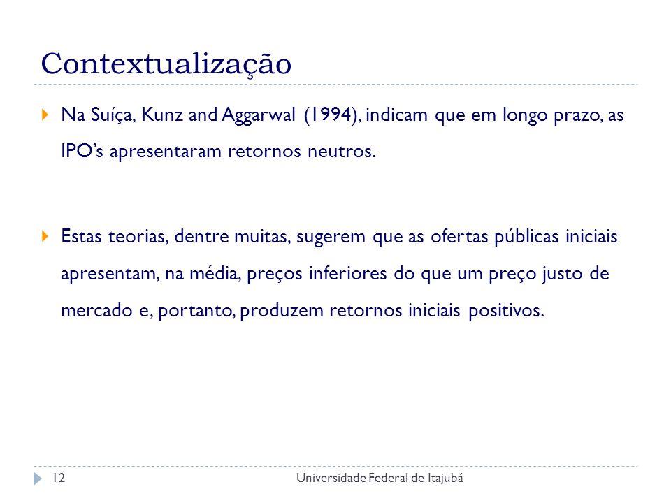 Contextualização Na Suíça, Kunz and Aggarwal (1994), indicam que em longo prazo, as IPO's apresentaram retornos neutros.