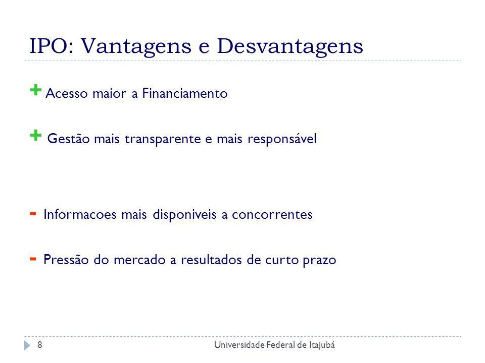 IPO: Vantagens e Desvantagens