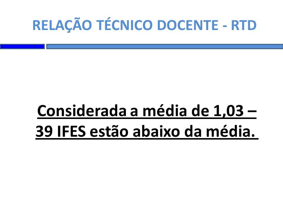 RELAÇÃO TÉCNICO DOCENTE - RTD