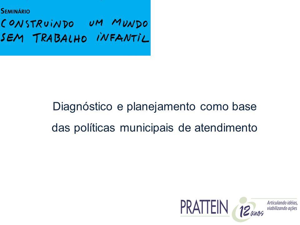Diagnóstico e planejamento como base das políticas municipais de atendimento