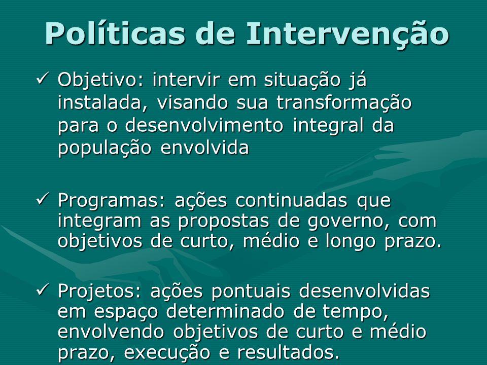 Políticas de Intervenção