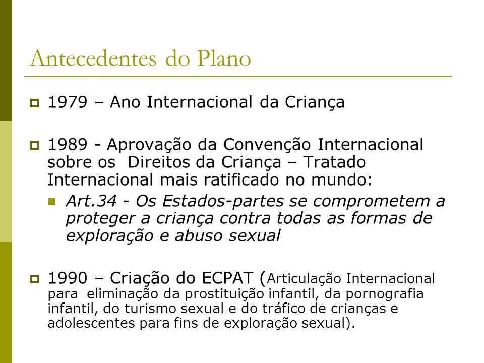 Antecedentes do Plano 1979 – Ano Internacional da Criança