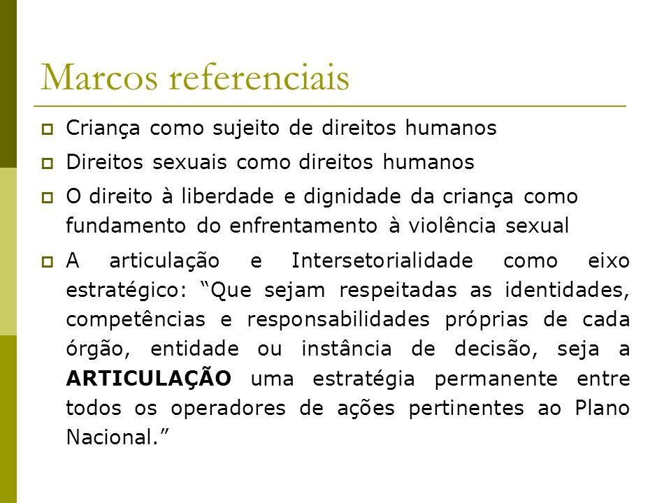 Marcos referenciais Criança como sujeito de direitos humanos