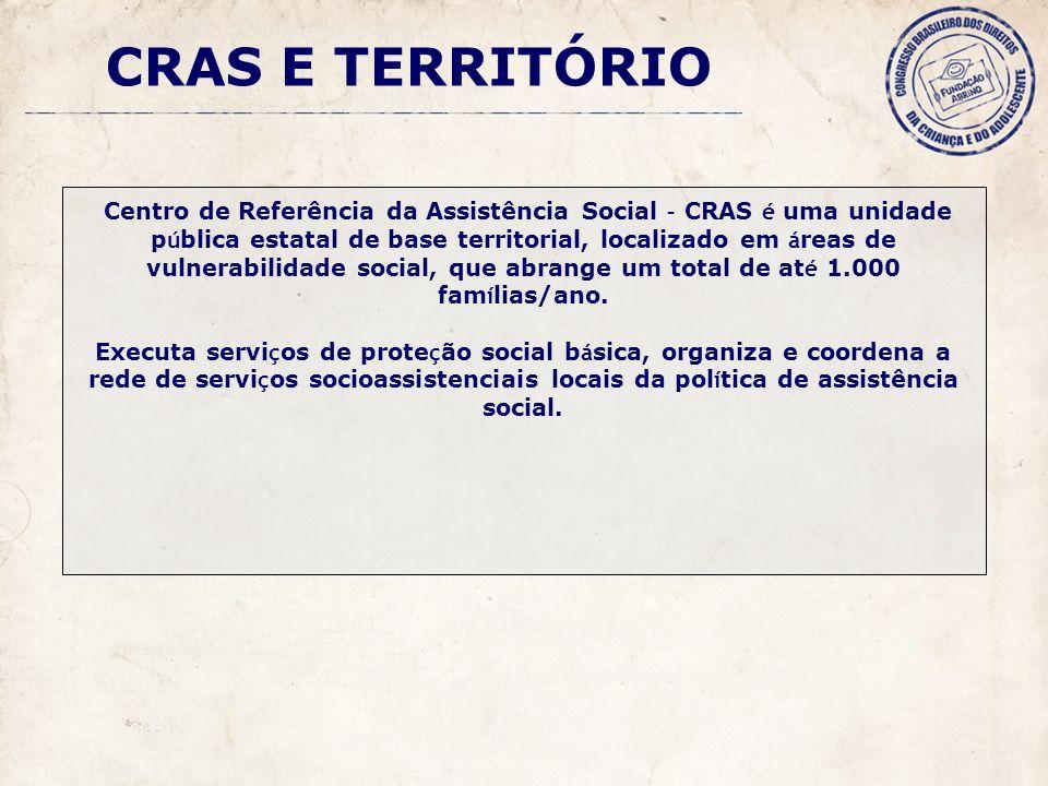 CRAS E TERRITÓRIO