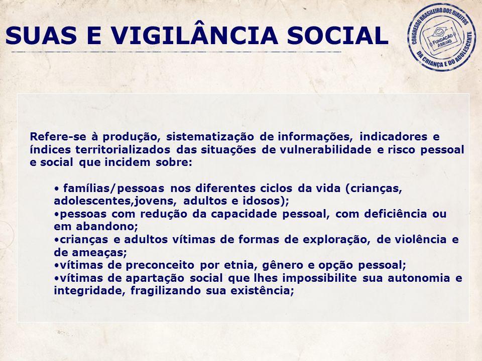 SUAS E VIGILÂNCIA SOCIAL