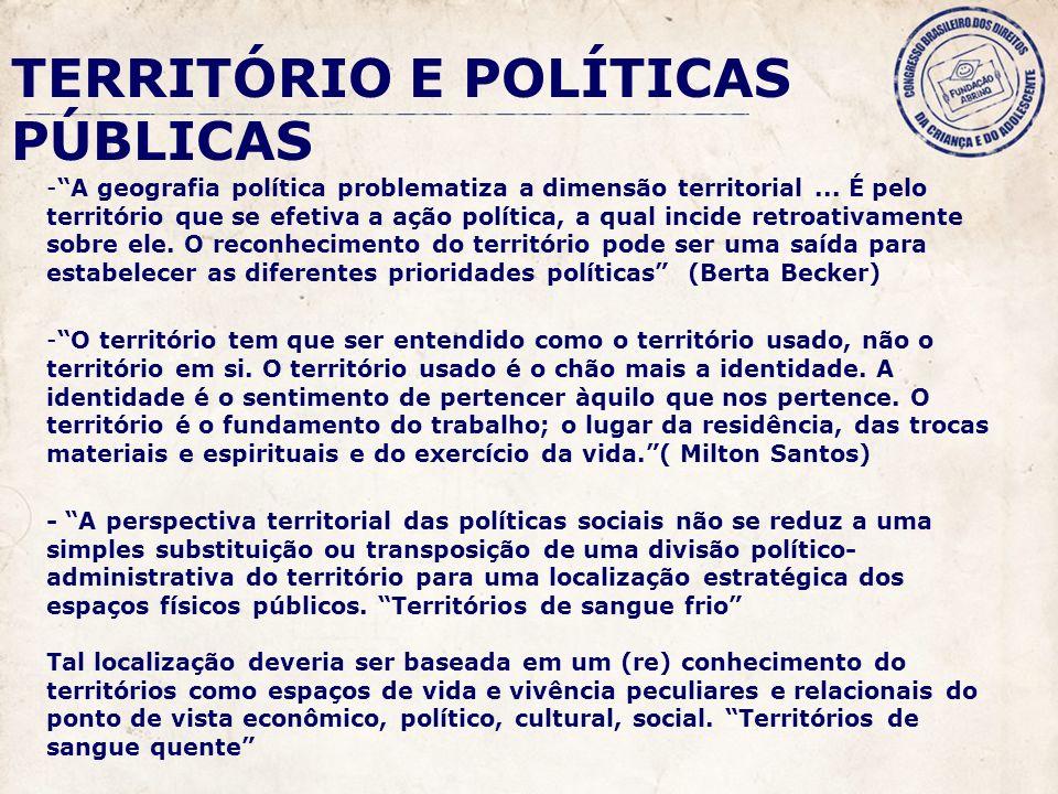 TERRITÓRIO E POLÍTICAS PÚBLICAS
